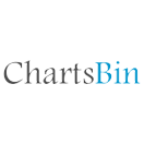 ChartsBin